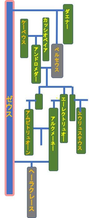 f:id:yachikusakusaki:20190918231528j:plain