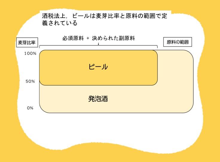 f:id:yachikusakusaki:20190928182301j:plain