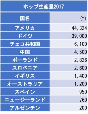 f:id:yachikusakusaki:20190929123511j:plain
