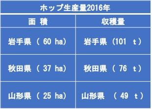 f:id:yachikusakusaki:20190929124158j:plain