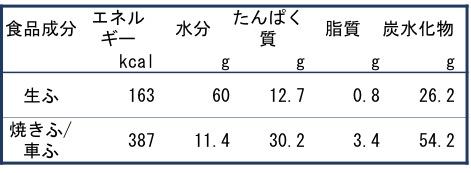 f:id:yachikusakusaki:20191004231506j:plain