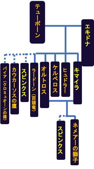 f:id:yachikusakusaki:20191011000930j:plain