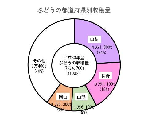 f:id:yachikusakusaki:20191015233253j:plain