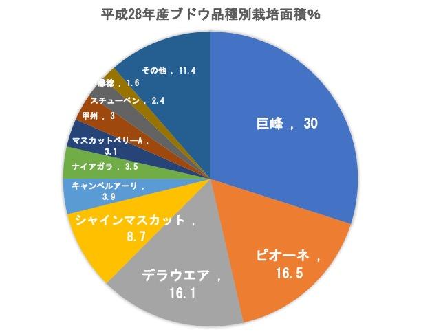 f:id:yachikusakusaki:20191015235629j:plain