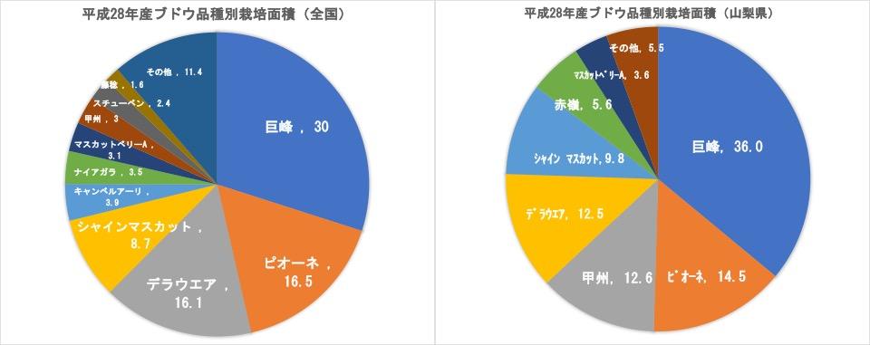 f:id:yachikusakusaki:20191017173926j:plain