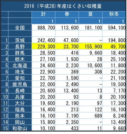 f:id:yachikusakusaki:20191110001850j:plain