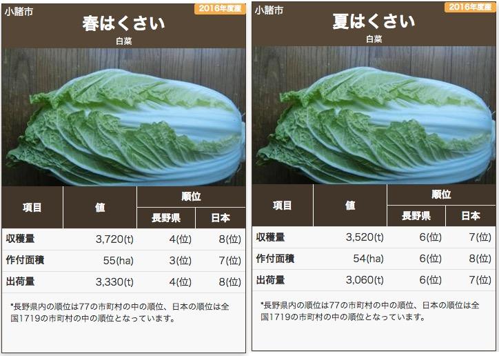f:id:yachikusakusaki:20191111220245j:plain