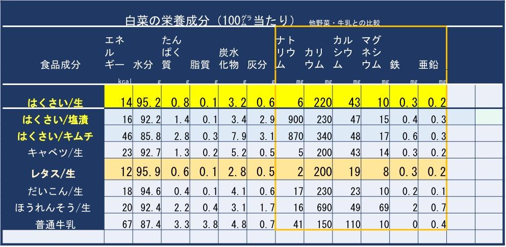 f:id:yachikusakusaki:20191114222346j:plain
