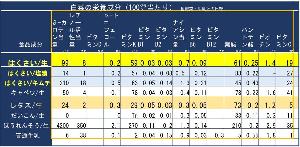 f:id:yachikusakusaki:20191114222442j:plain