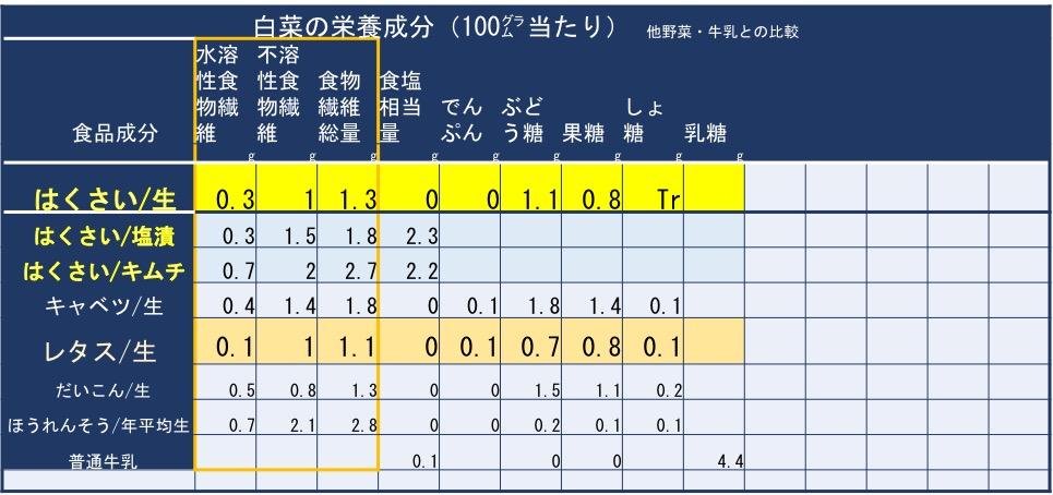 f:id:yachikusakusaki:20191114222452j:plain
