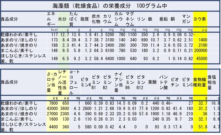 f:id:yachikusakusaki:20191127234459j:plain