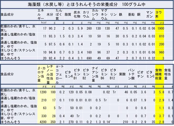 f:id:yachikusakusaki:20191127234532j:plain