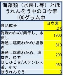 f:id:yachikusakusaki:20191128103521j:plain