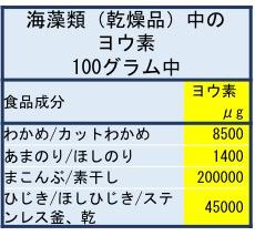 f:id:yachikusakusaki:20191128103729j:plain