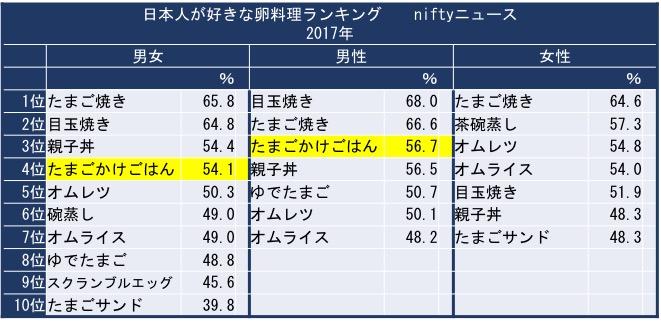 f:id:yachikusakusaki:20191211235553j:plain