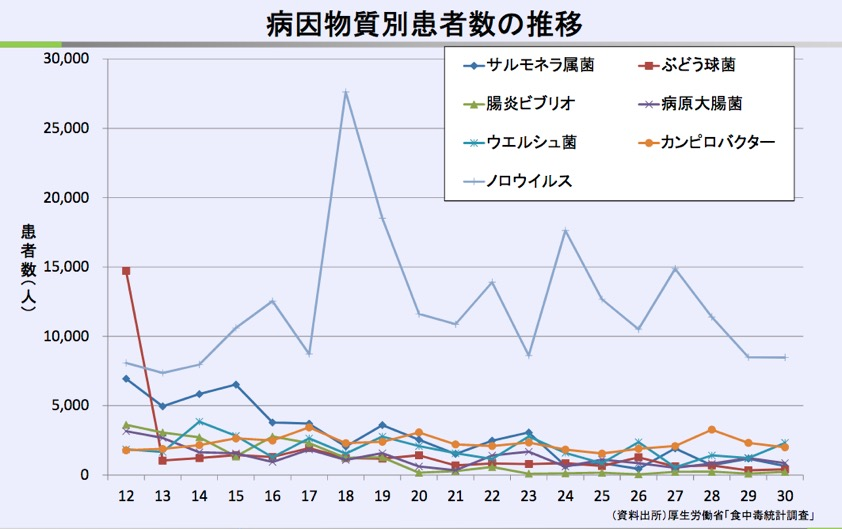 f:id:yachikusakusaki:20191212000533j:plain