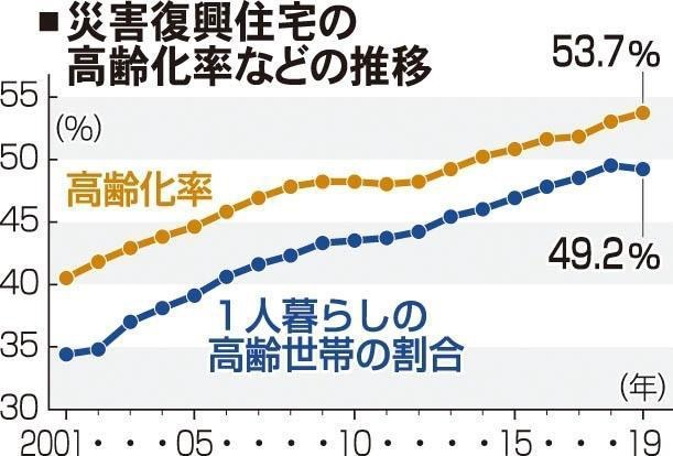 f:id:yachikusakusaki:20200117141331j:plain