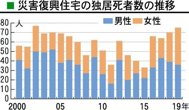 f:id:yachikusakusaki:20200117144713j:plain