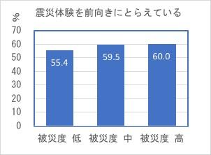 f:id:yachikusakusaki:20200118214421j:plain