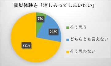 f:id:yachikusakusaki:20200119231446j:plain