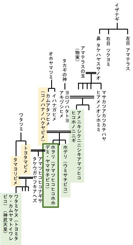 f:id:yachikusakusaki:20200122231618j:plain