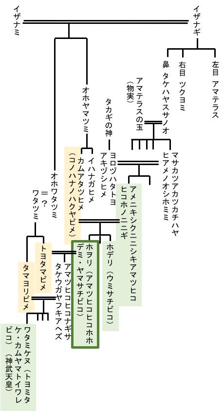 f:id:yachikusakusaki:20200123231759j:plain