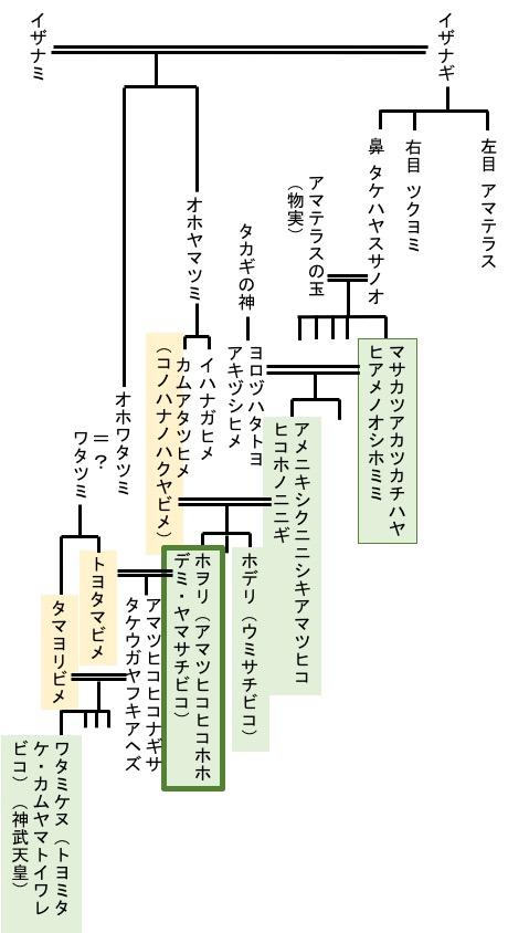 f:id:yachikusakusaki:20200124221030j:plain