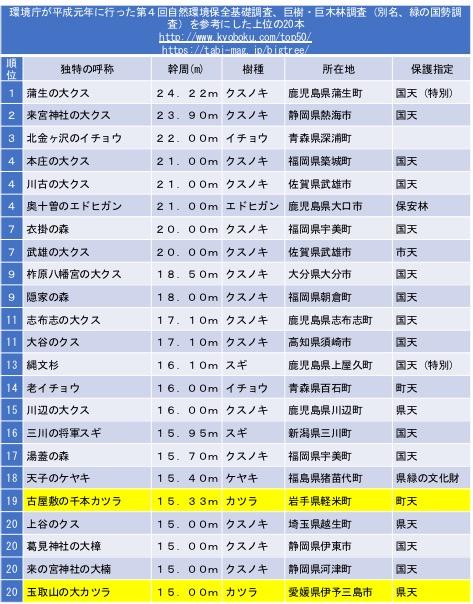 f:id:yachikusakusaki:20200126174545j:plain