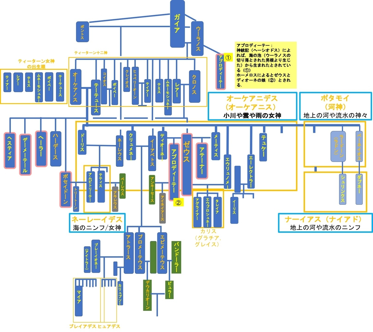 f:id:yachikusakusaki:20200130002104j:plain