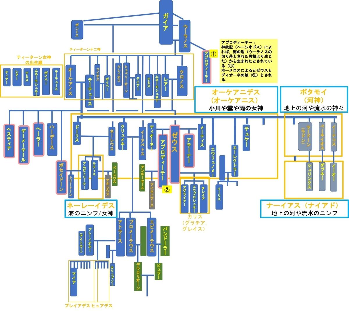 f:id:yachikusakusaki:20200130235620j:plain
