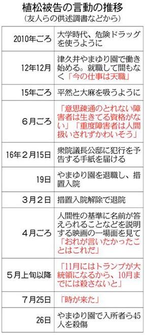 f:id:yachikusakusaki:20200206182916j:plain