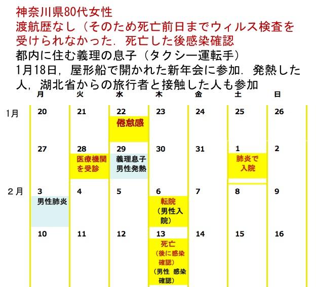 f:id:yachikusakusaki:20200215174048j:plain