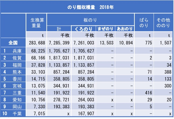 f:id:yachikusakusaki:20200219175108j:plain
