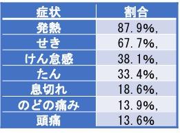 f:id:yachikusakusaki:20200301120725j:plain