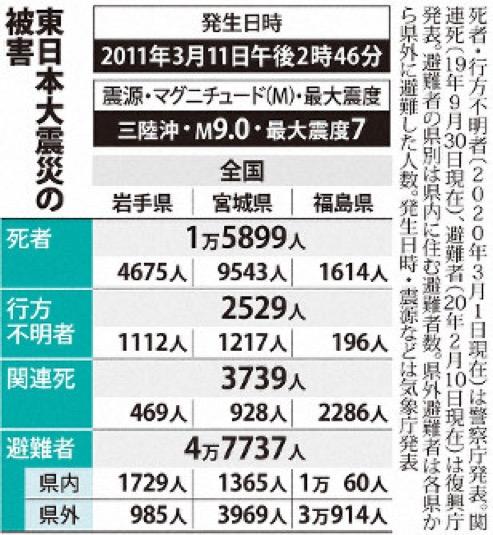f:id:yachikusakusaki:20200312015020j:plain