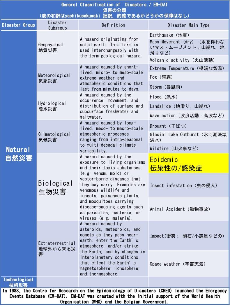 f:id:yachikusakusaki:20200312123427j:plain