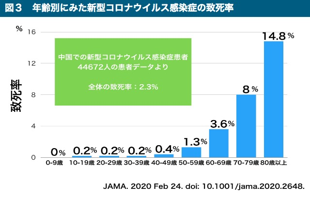 f:id:yachikusakusaki:20200329214536j:plain