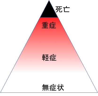 f:id:yachikusakusaki:20200329222219j:plain