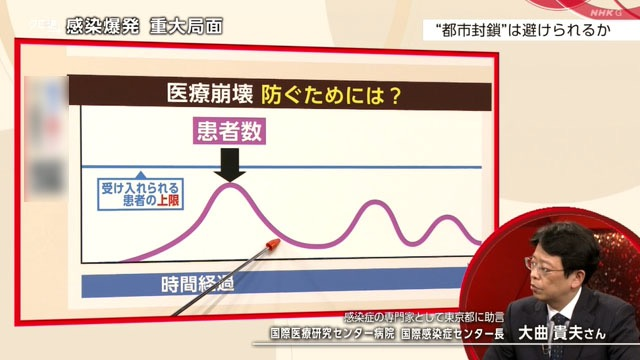 f:id:yachikusakusaki:20200402181133j:plain