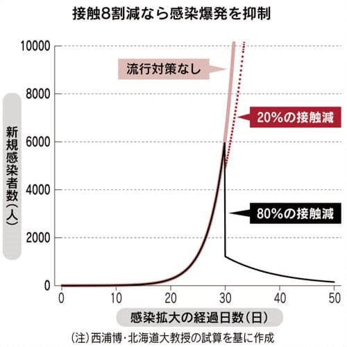 f:id:yachikusakusaki:20200403223254j:plain