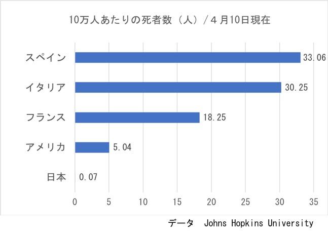 f:id:yachikusakusaki:20200412232941j:plain