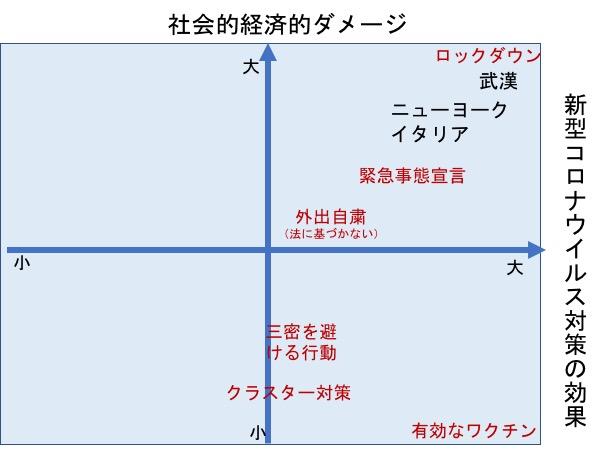 f:id:yachikusakusaki:20200413161209j:plain
