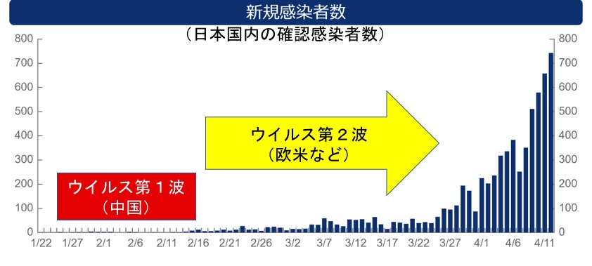 f:id:yachikusakusaki:20200413161856j:plain