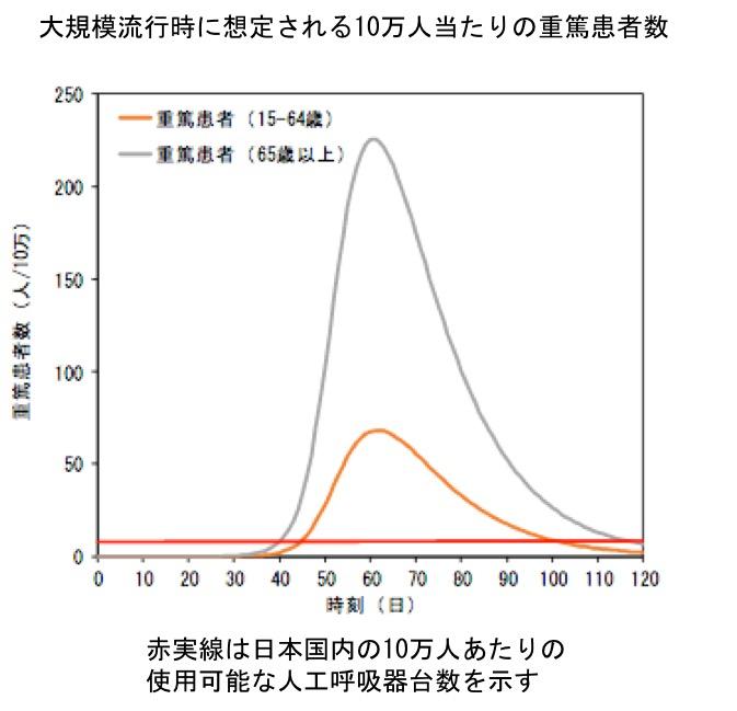 f:id:yachikusakusaki:20200414171407j:plain
