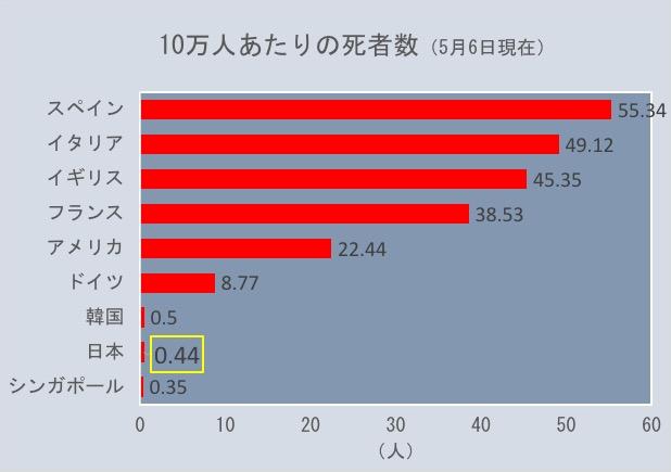 f:id:yachikusakusaki:20200514231628j:plain