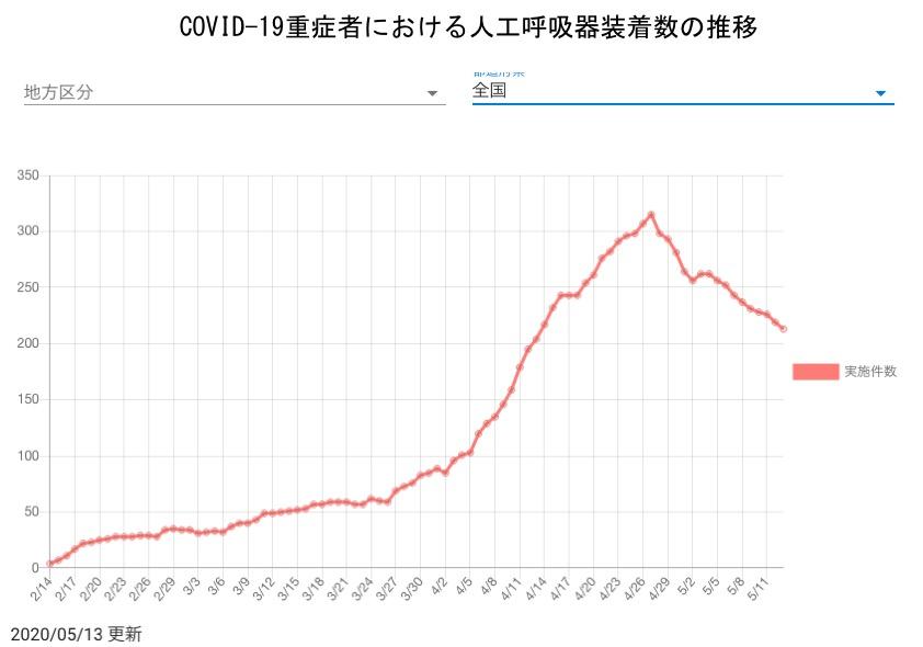 f:id:yachikusakusaki:20200514231654j:plain