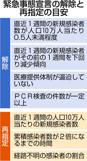f:id:yachikusakusaki:20200515142027j:plain