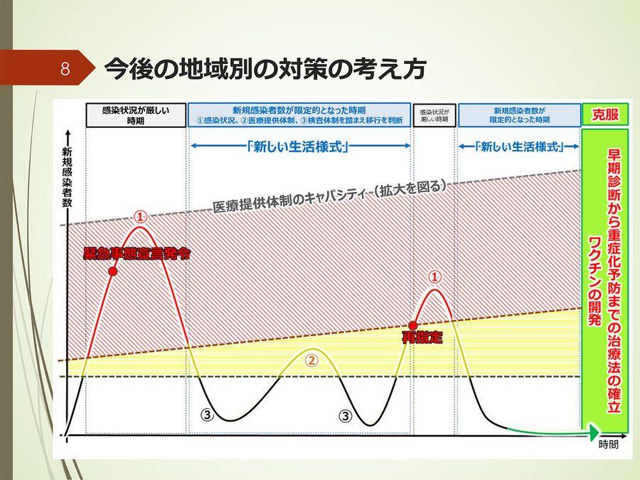 f:id:yachikusakusaki:20200515142758j:plain