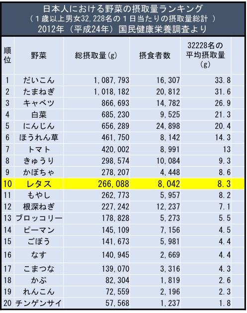 f:id:yachikusakusaki:20200524174819j:plain