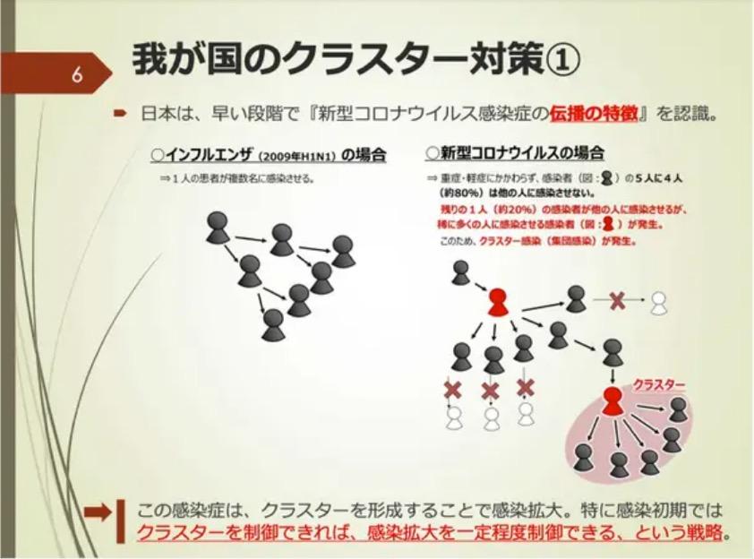 f:id:yachikusakusaki:20200602000402j:plain